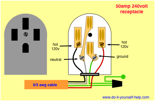 wiring diagram for a 50 amp receptacle to serve a dryer or