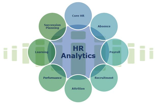 hr-analytics IT Services Pinterest - hr resource