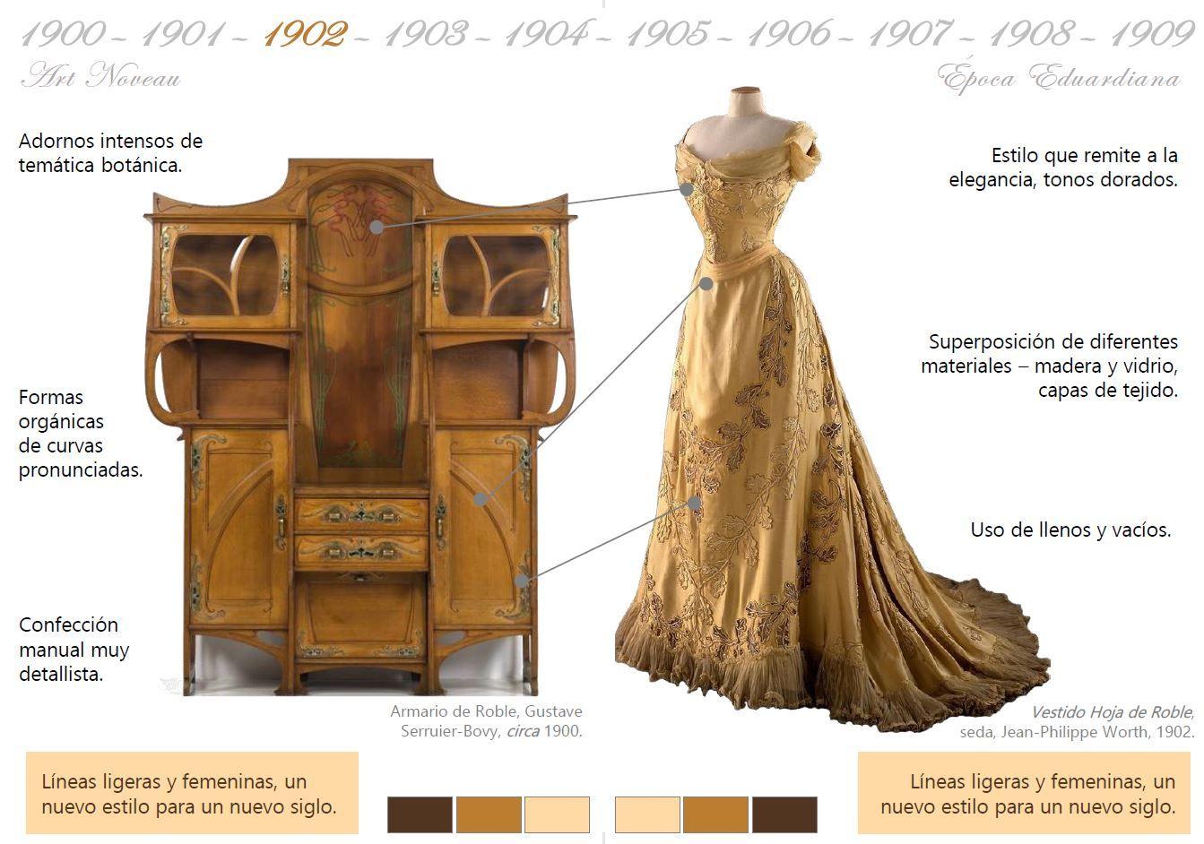 Historia moda y mueble 1902 art noveau mobiliario y moda for Caracteristicas del mobiliario