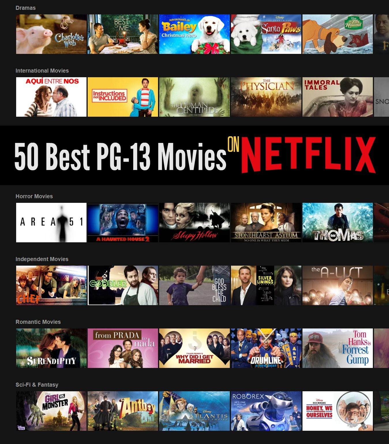 50 Best PG13 Movies on Netflix Netflix, Teen and Movie