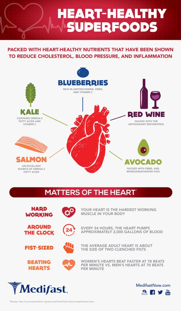 Celebrate Heart Month | Heart health month, Heart healthy ...