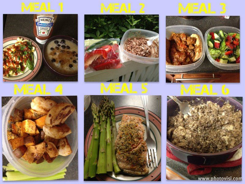 Sample Meal Plan Example 8 Meal planning, Clean eating