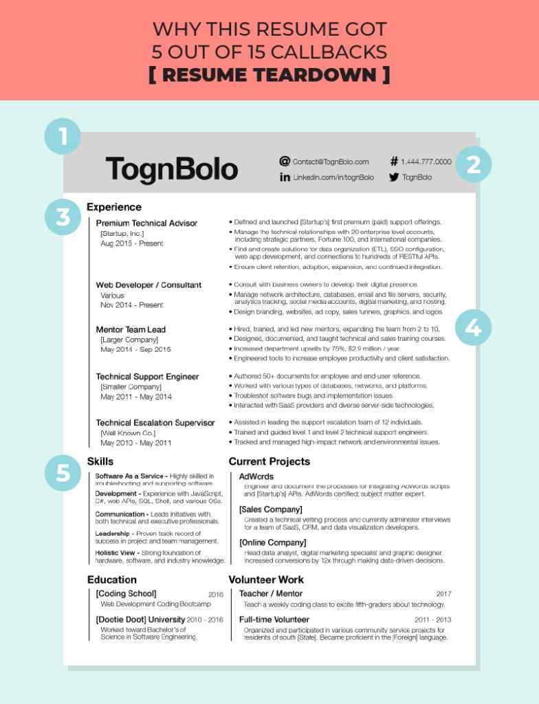 Resume Template Word Reddit