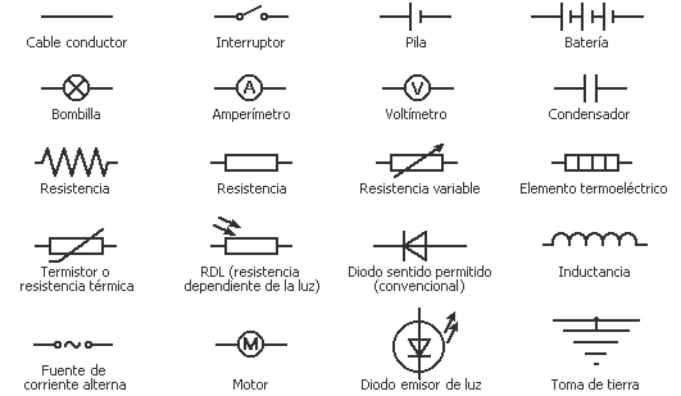 Circuito Gif : Index of nostalgias aparatos viejos circuitos