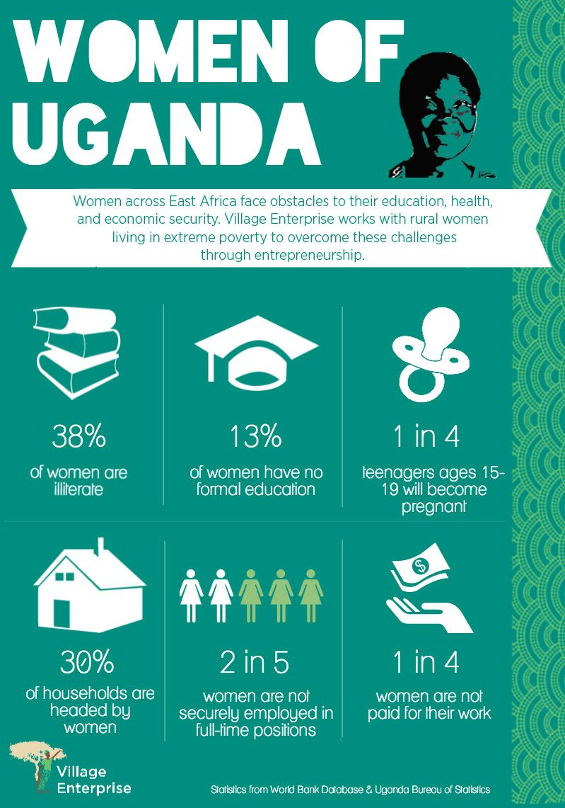 Fascinating Infographic about Women's Opportunities in