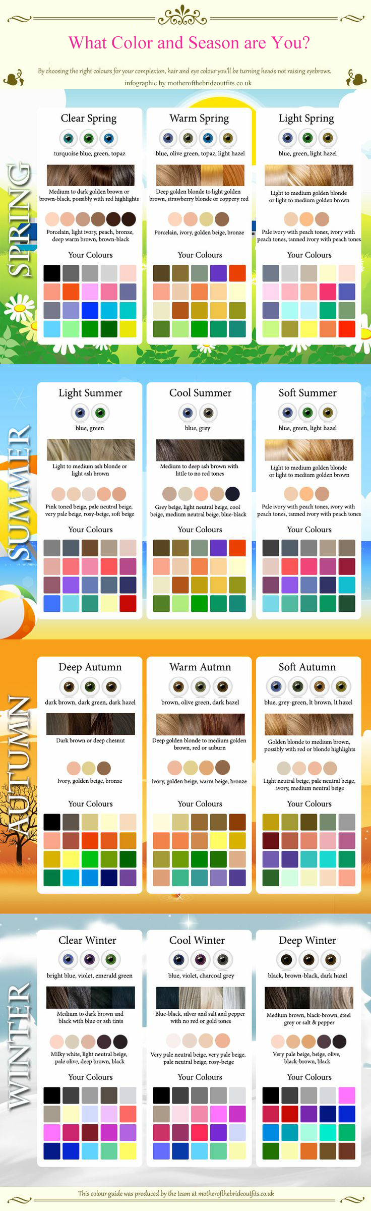 WHICH CLOTHES COLORS SUIT YOUR SKIN TONE? | Soft autumn ...