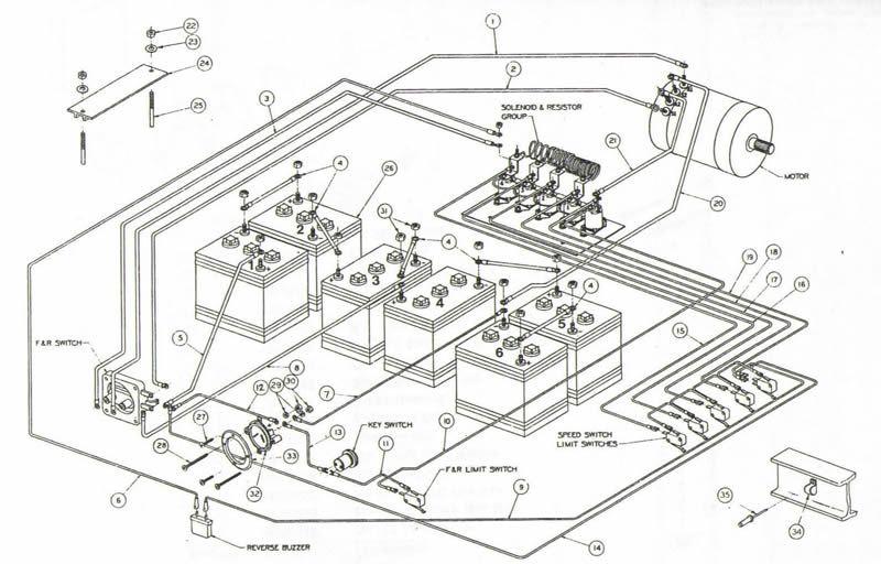 club car ds wire diagram