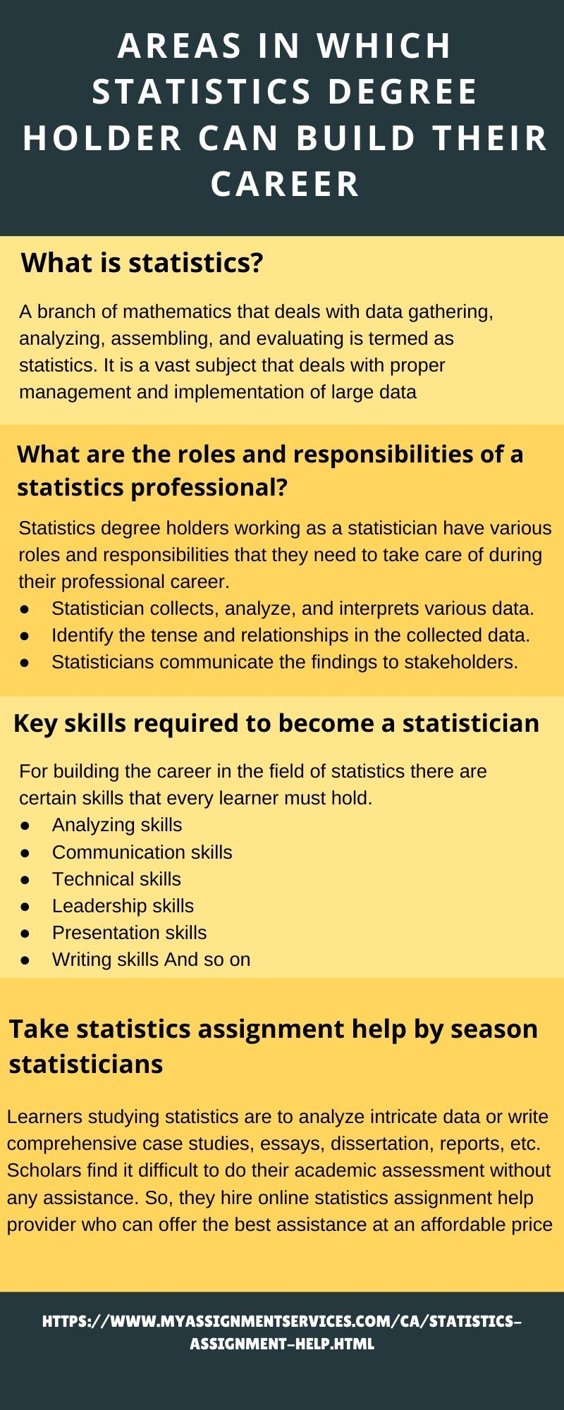 Areas In Which Statistics Degree Holder Can Build Their Career Writing Assignments Regression Analysis Academic Writers
