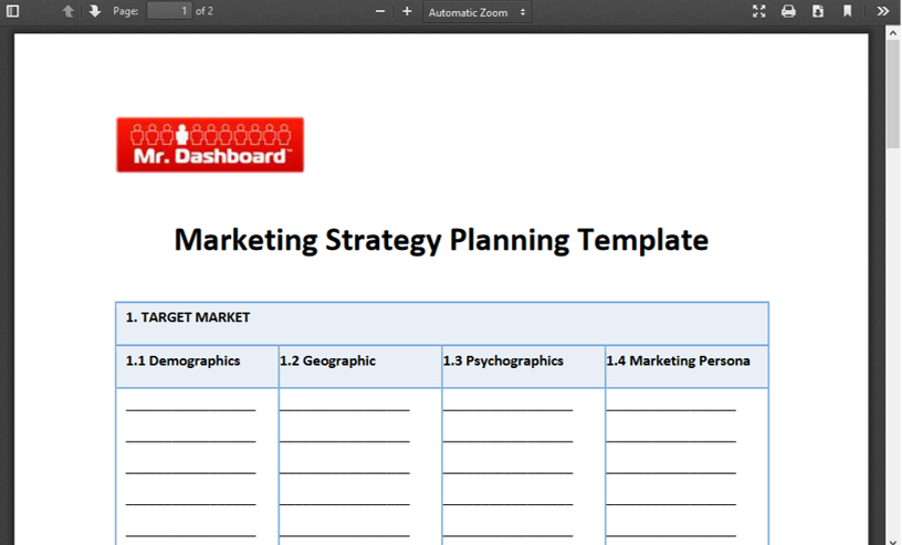 3C Strategy Triangle Business Strategy Method by Kenichi