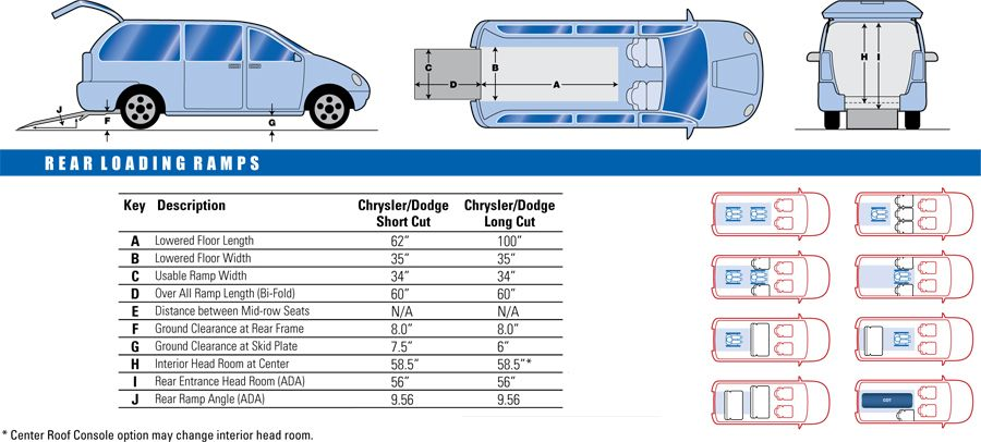 Chrysler Voyager Interior Dimensions