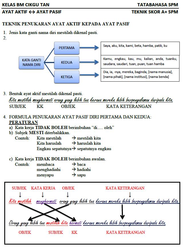 Laman Blog Cikgu Tan Cl Cara Menukarkan Ayat Aktif Kepada Ayat Pasif Cara Image Google Images