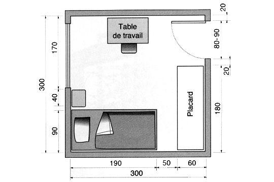 Plan chambre o mettre le lit dans la chambre dans for Chambre 9m2 avec dressing