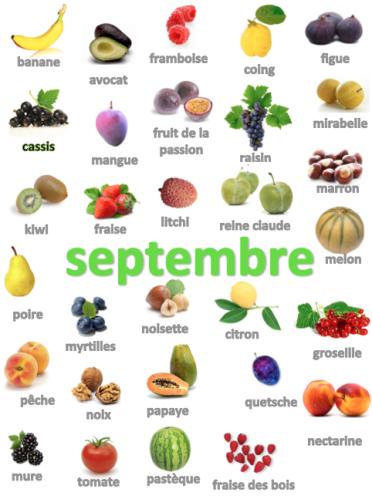 Produits de saison septembre fruits l gumes my little - Liste fruits exotiques avec photos ...