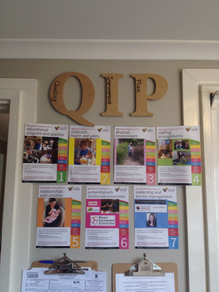 Qip Display I Created With Personalised Photos For The Quality Areas