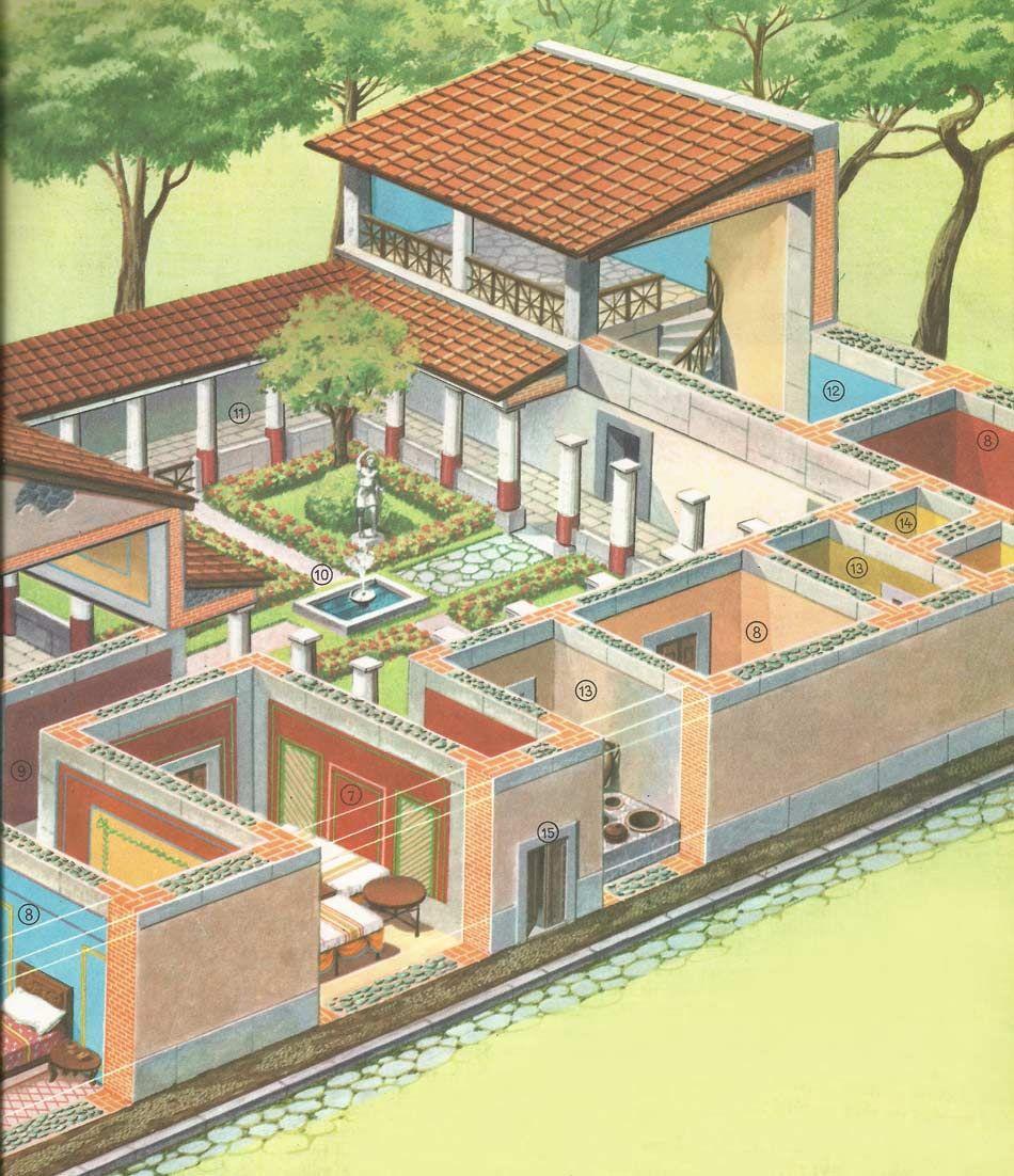 дом римлянина картинки может сделать помещение