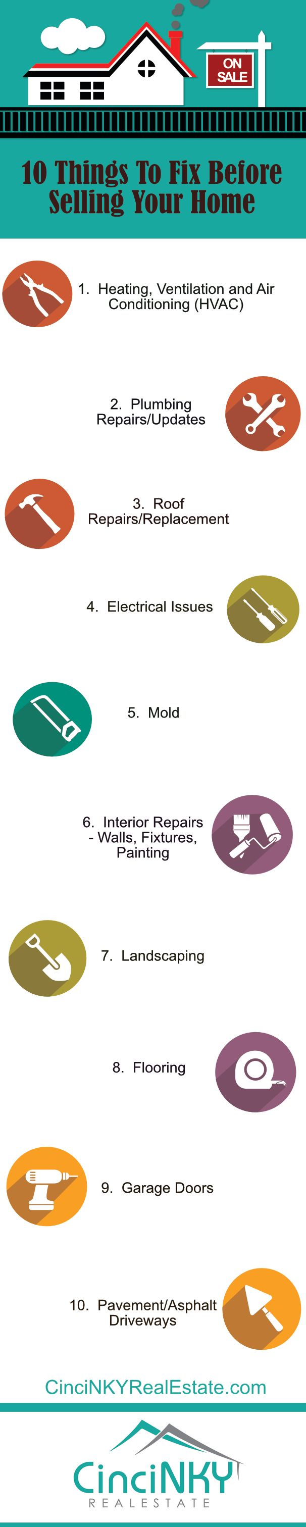 Here is a list of 10 things you should be looking at and repairing if need be prior to selling your home. Fix these issues and your home will show better than many other homes on the market. Results are more buyer interest, greater likelihood to close and better final sales price.