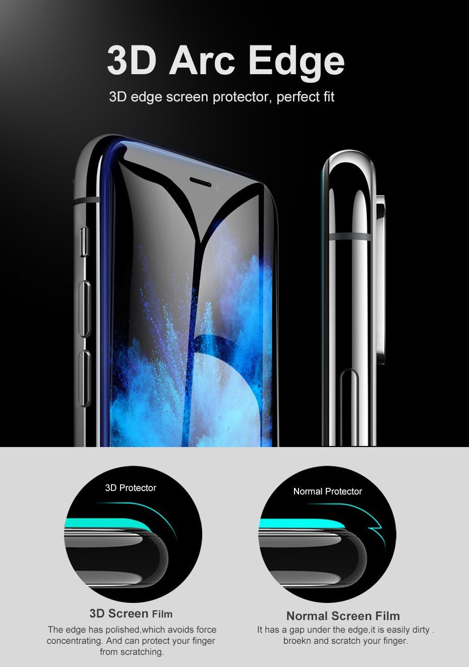 Protective Glass Screen Protector For Iphone Xs Xr Xs Max Full