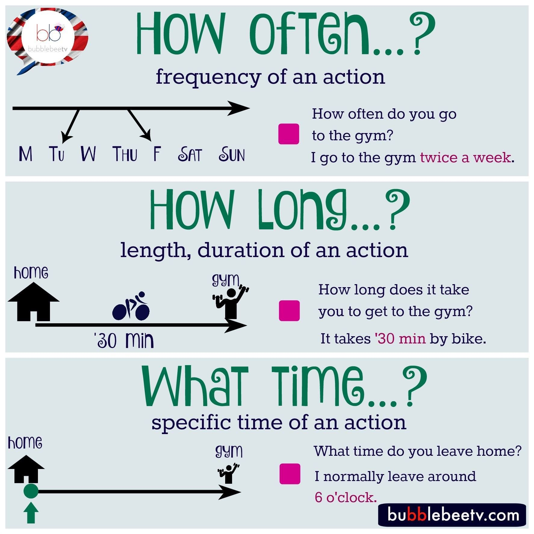 questions how often how long what time learn english