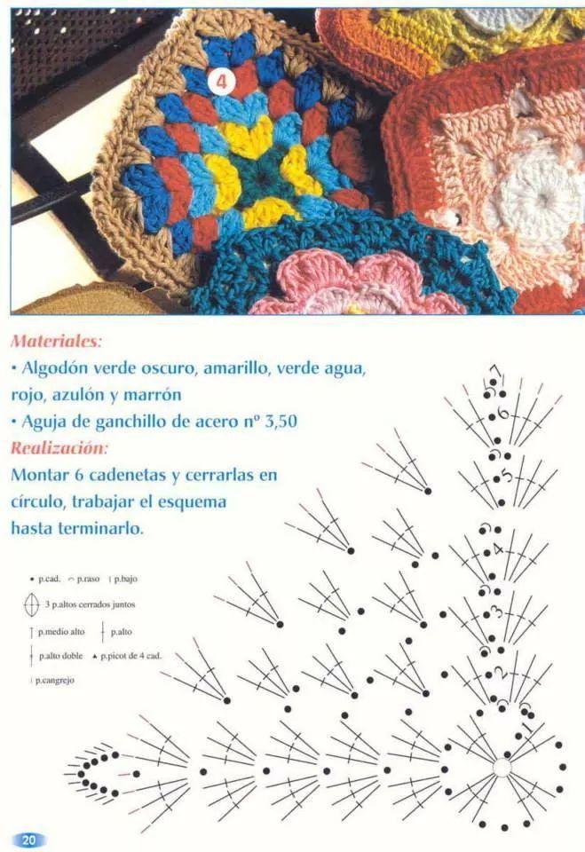 Agarraderas patron 4 | Ideas para crochet | Pinterest | Agarraderas ...