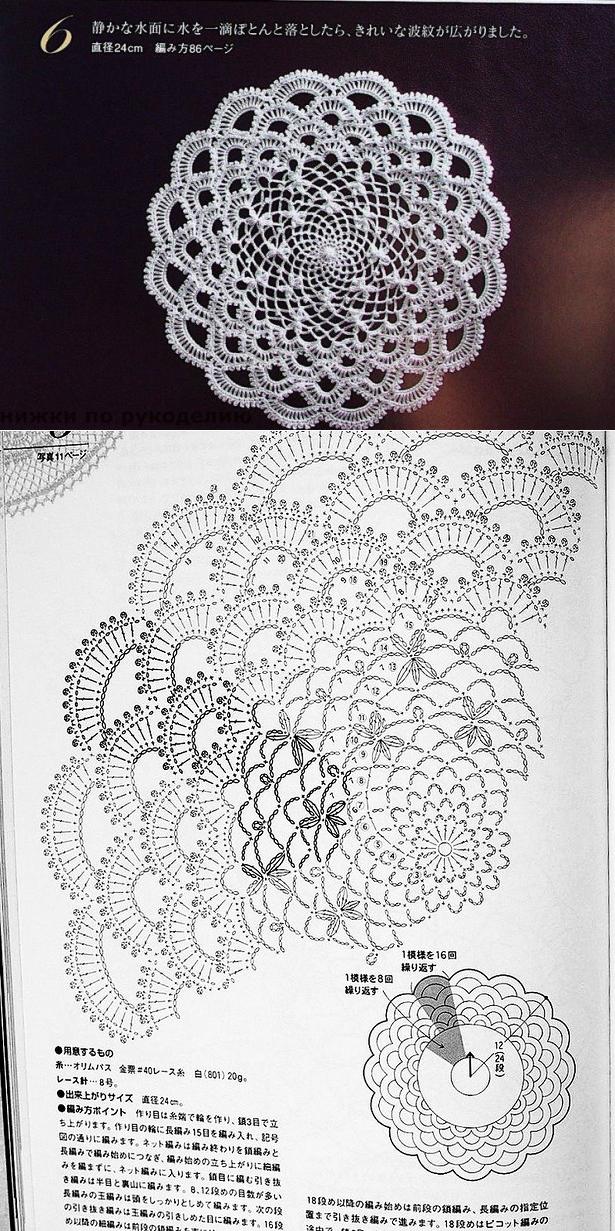 Crochet laces pinterest carpeta - Patrones tapetes ganchillo ...