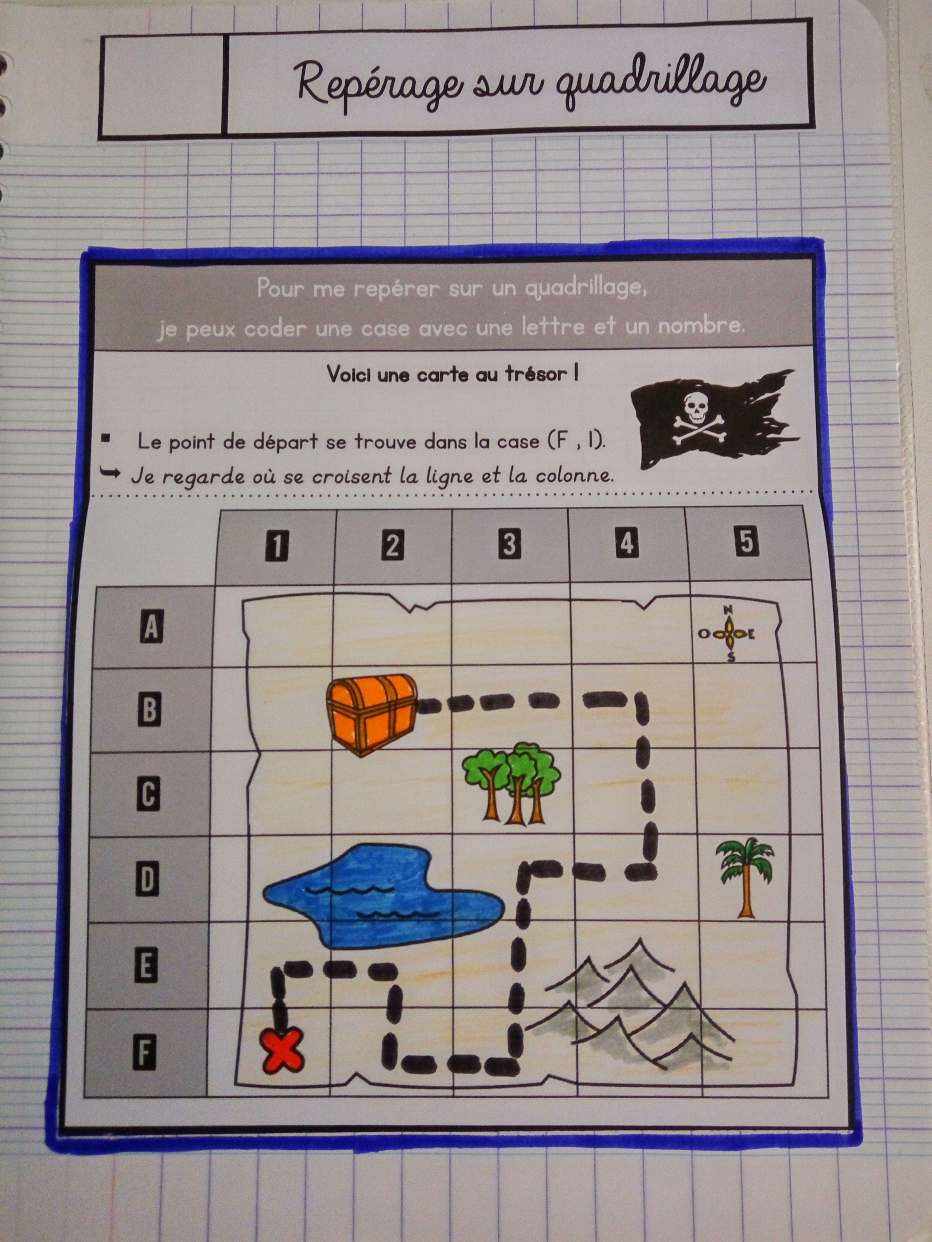 Carte Au Tresor Ce1.Ce1 Ce2 Mathematiques Lecons A Manipuler Lapbooks