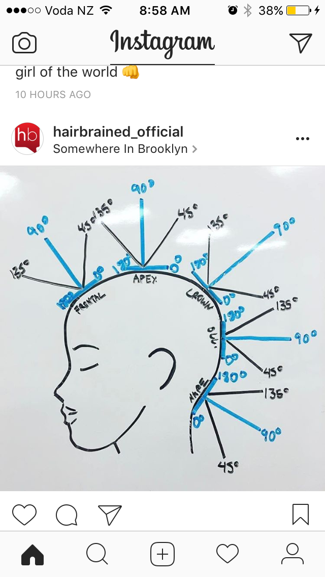 Pin On Hair Cuts And Degrees