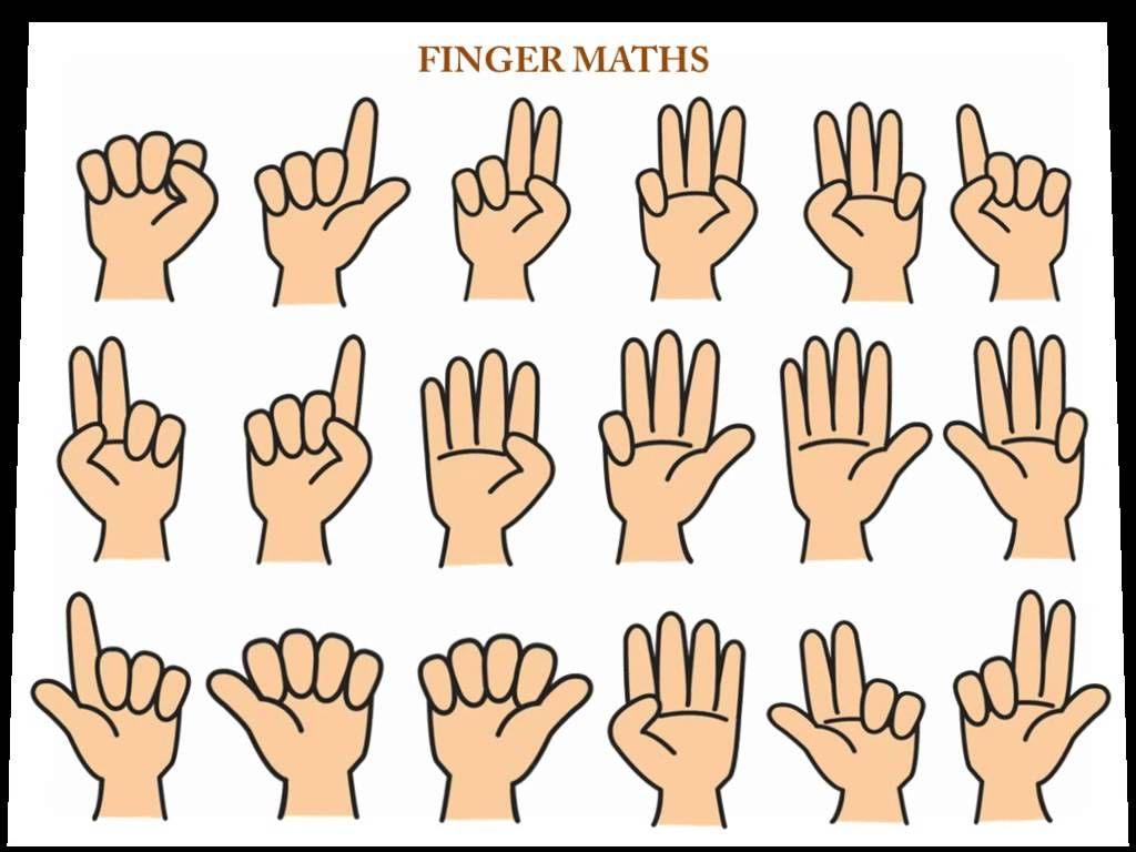 Finger Maths