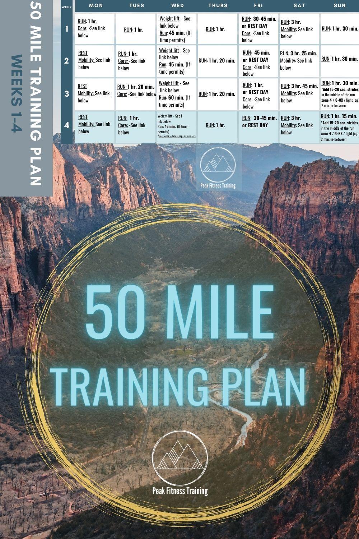 50 Mile Ultra Training Plan