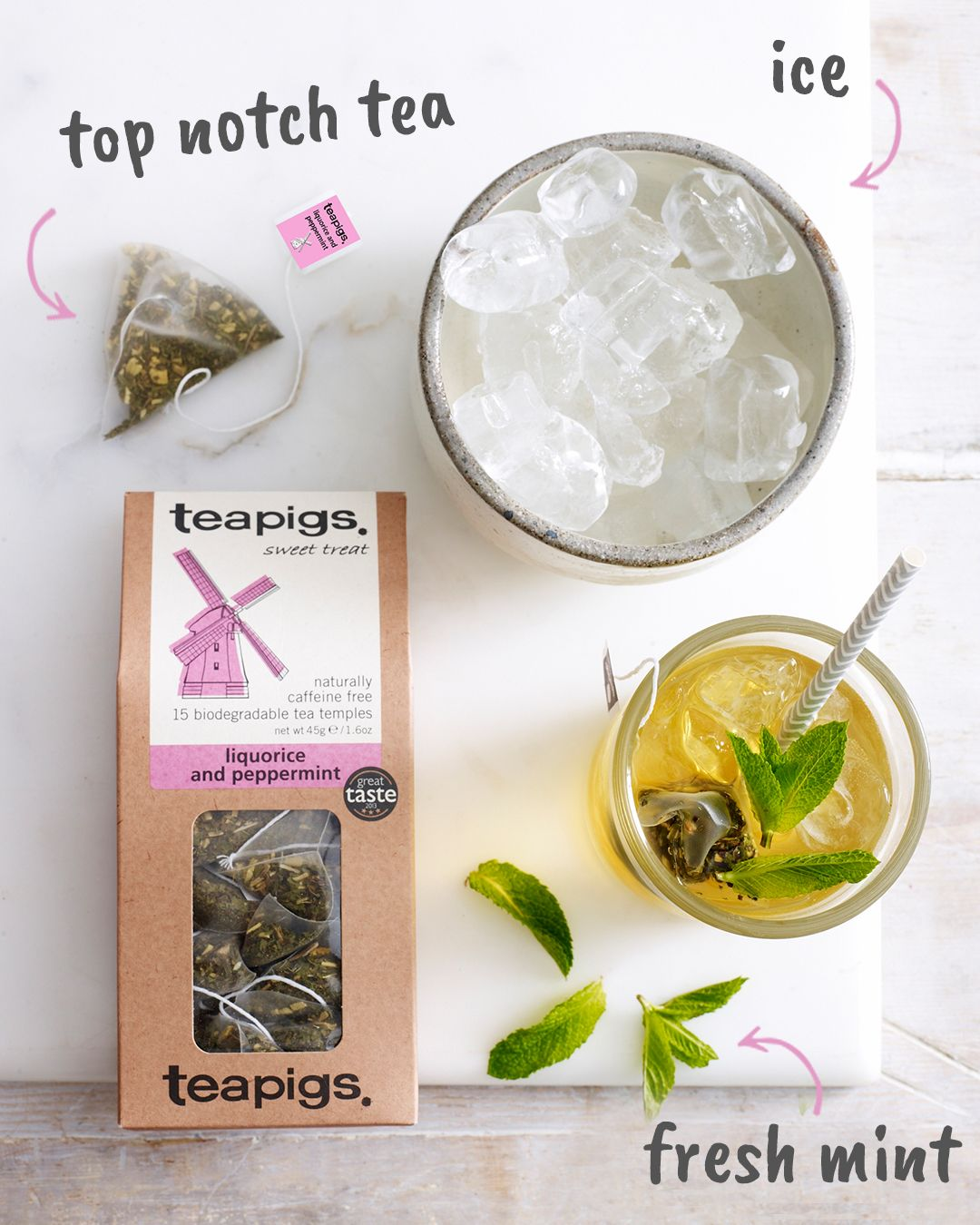 how to make iced tea in 5 easy steps in 2020 Making iced