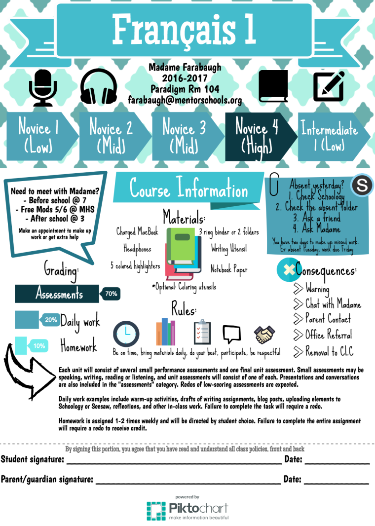 My new infographic syllabus! French language learning