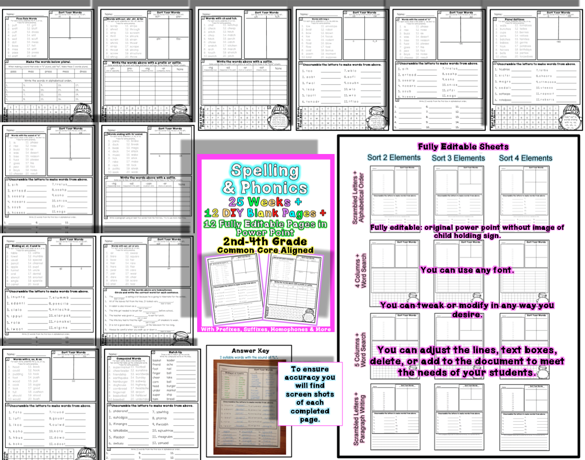 Editable Common Core Foundational Skills Word Work