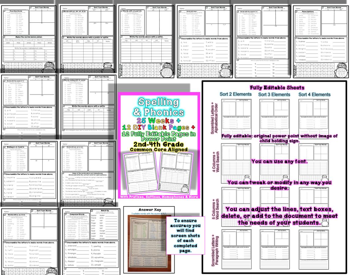 Editable Common Core Foundational Skills Word Work