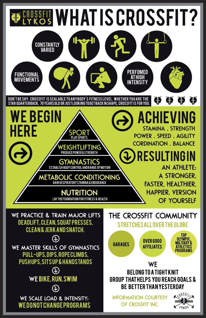 This Is Crossfit
