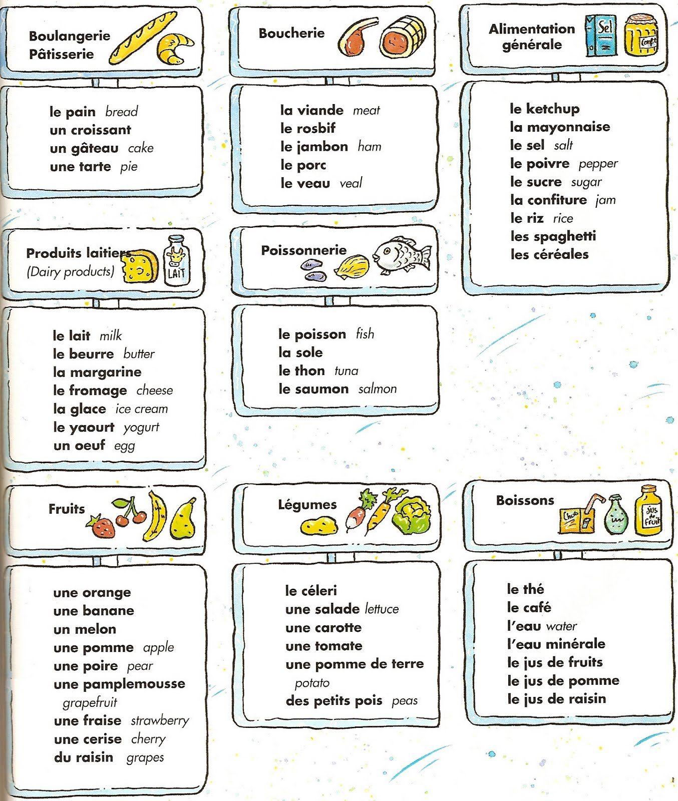 A Table Vocabulaire