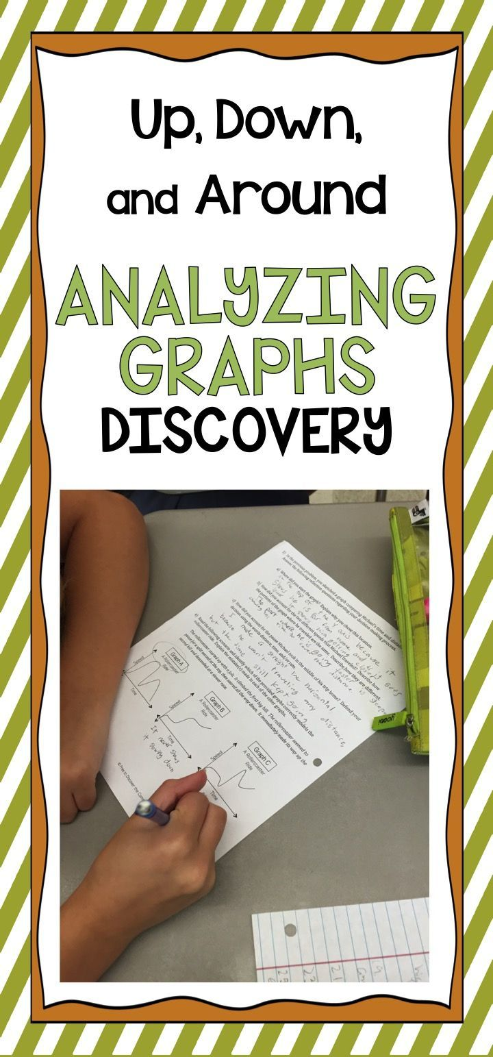 Analyzing Graphs Discovery Worksheet Secondary Math Secondary Math Classroom Middle School Math