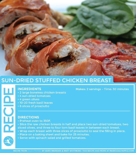 Sun-Dried Stuffed Chicken Breast (Plus a Contest Chicken breasts - fresh blueprint primal diet