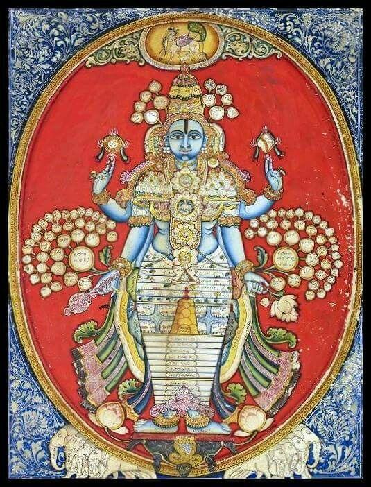 Mysuru painting of lord Narayana