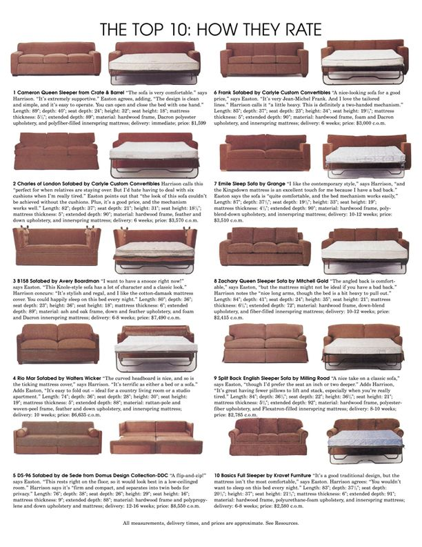 Avery Boardman Sofa Beds To The Trade Sofa Bed Interior