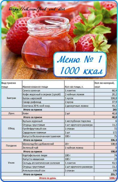 Питание на 1000 калорий
