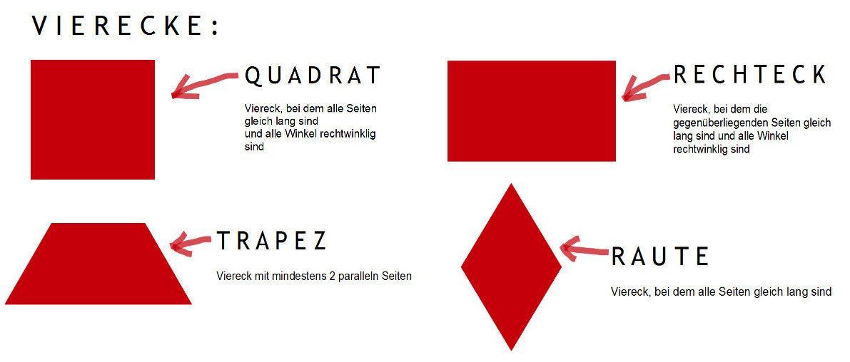 Schön Quadrate Und Quadratwurzeln Arbeitsblatt Galerie ...