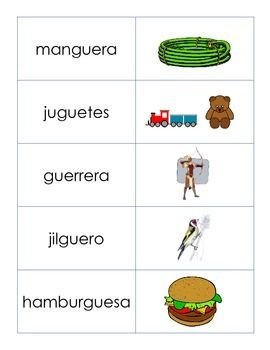 Trabajando Con Las Silabas Gue Gui Güe Y Güi Working With Syllables Word Sorts Words Containing Words