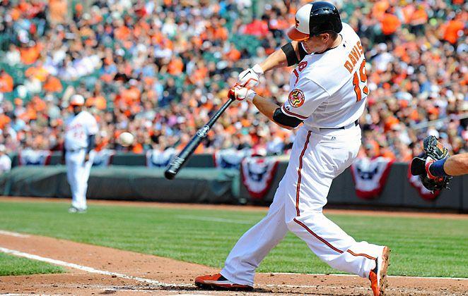 Chris Davis Hits A Home Run Chris Davis Mlb Players Baseball Field