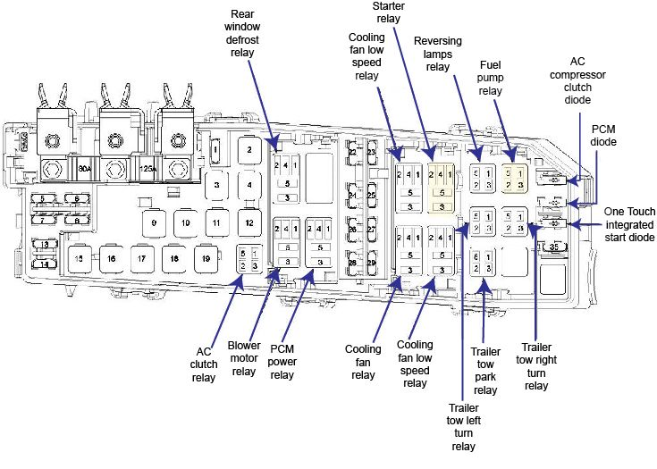This 2008 Ford Escape Fuse Diagram shows a battery