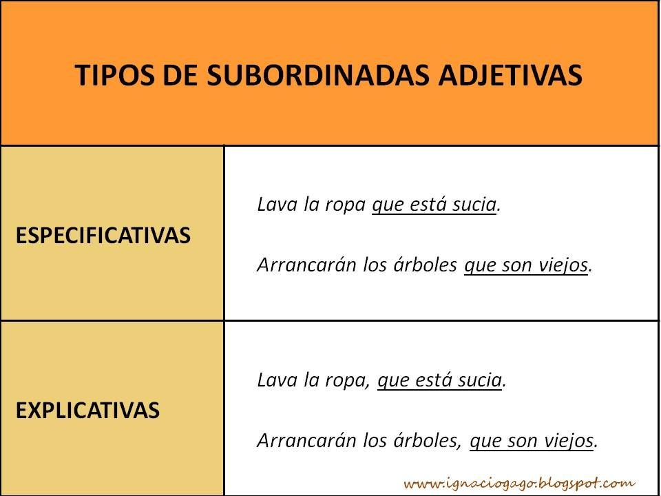 Resultado de imagen de SUBORDINADAS ADJETIVAS