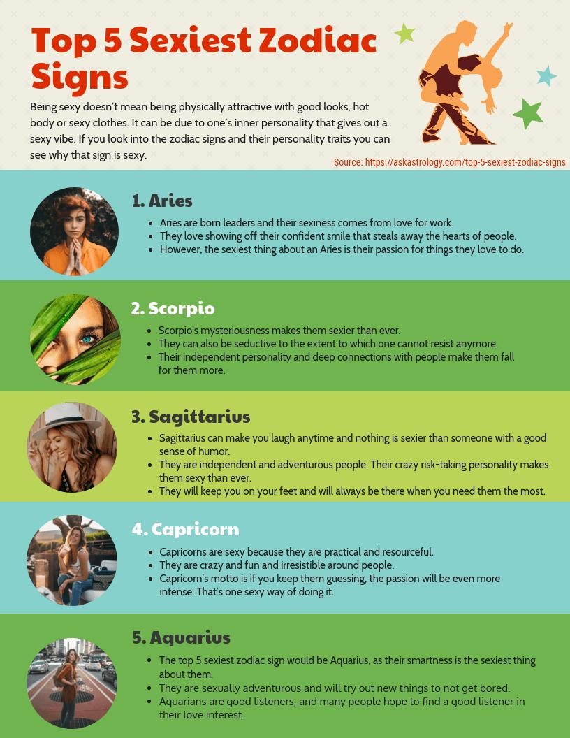 Sexiest horoscope sign