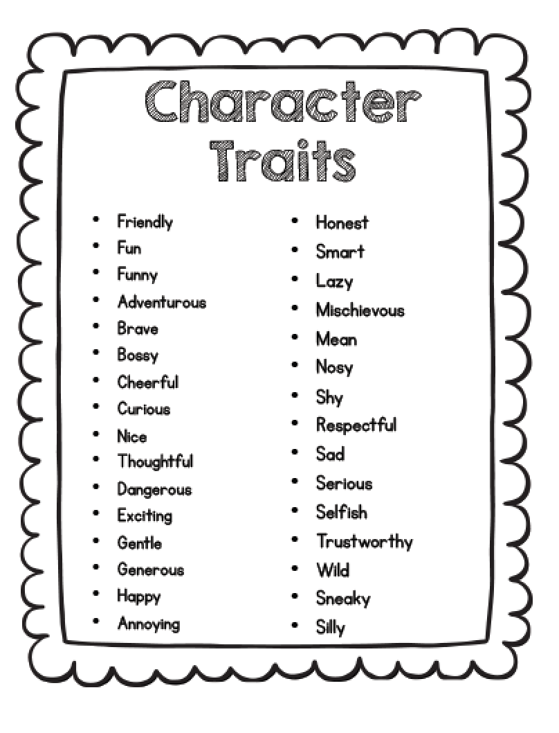 hight resolution of Teaching Character Analysis in the Primary Grades - Sarah's Teaching  Snippets   Teaching character