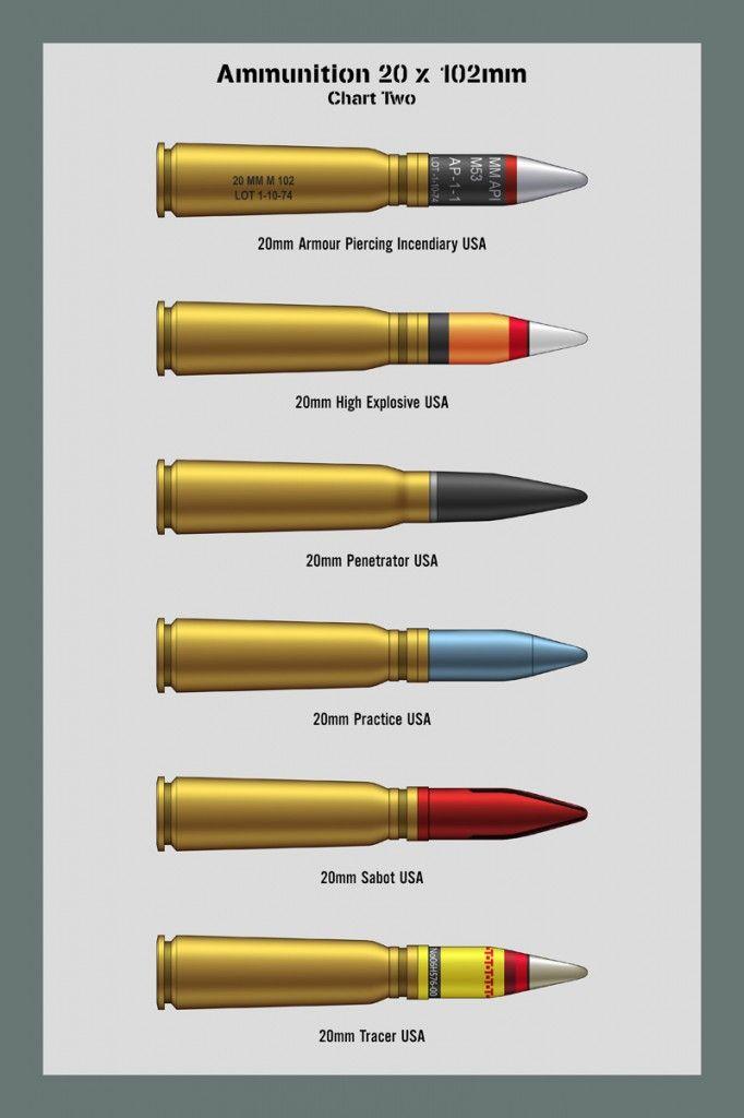 Bullet Caliber Sizes : bullet, caliber, sizes