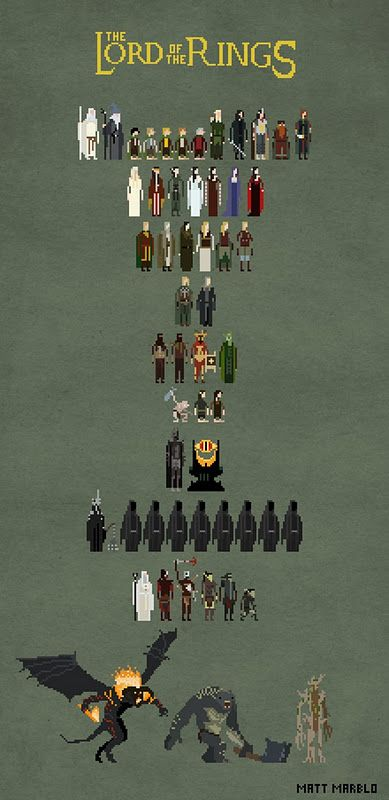 Lord of the pixels