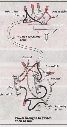 How to wire a fanlight switch fan pinterest light switches how to wire a fanlight switch cheapraybanclubmaster Gallery