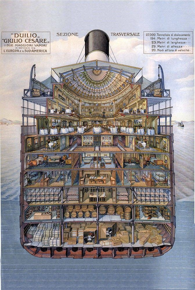 Inside A Cruise Ship Engine Room: Pin By Howard Minor On Ocean Liners
